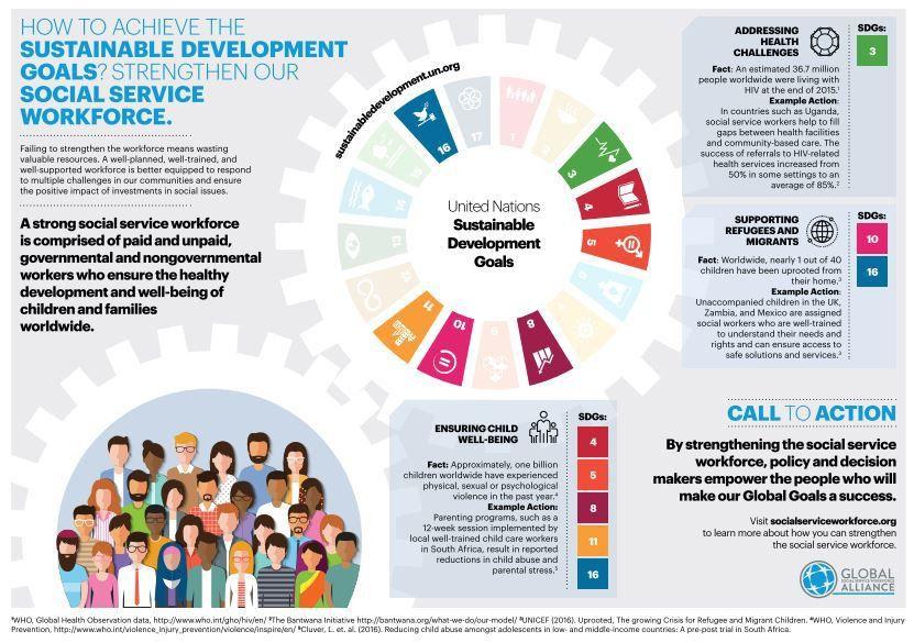 Blog | Global Social Service Workforce Alliance