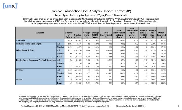 Project Analysis Report Format : Analysis Report Template. Project ...