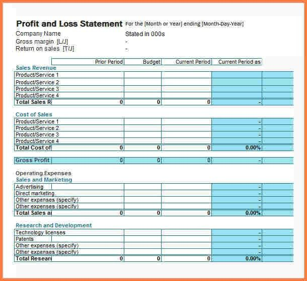 6+ profit and loss statement self employed | Statement Synonym