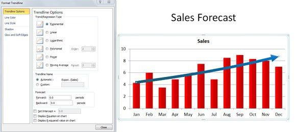 sales forecast template powerpoint monthly sales report and ...