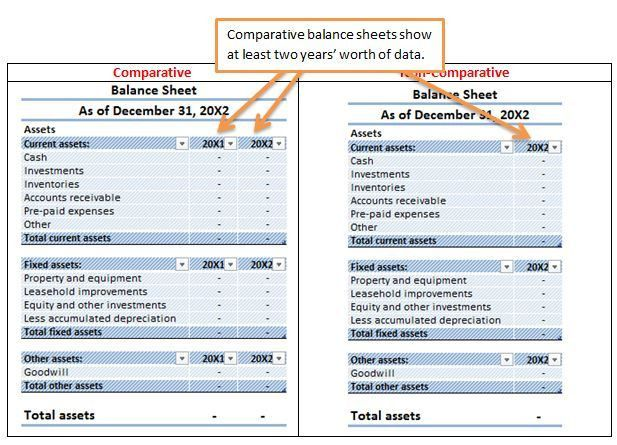 Income Statement And Balance Sheet Template - Best Template Collection