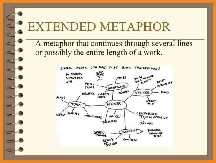 extended metaphor example | art resume examples