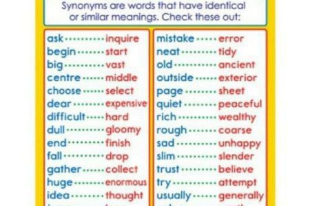 Resume Synonyms For Words - Reentrycorps