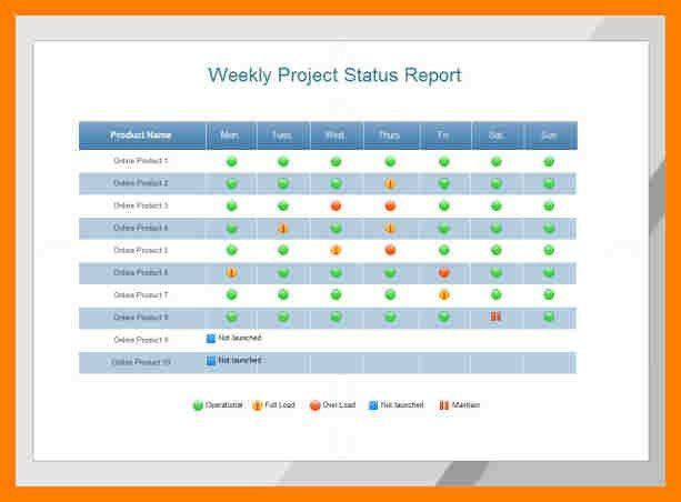 7+ weekly progress report format | packaging clerks