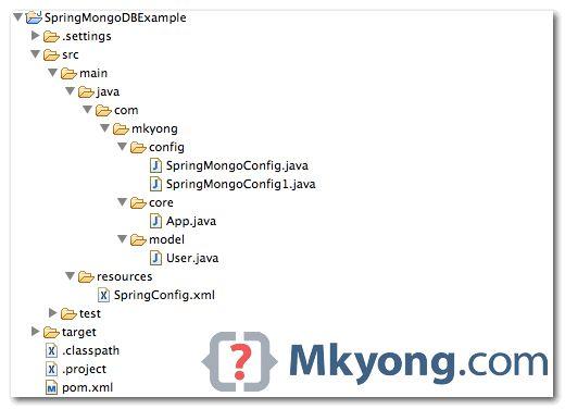 Spring Data MongoDB hello world example