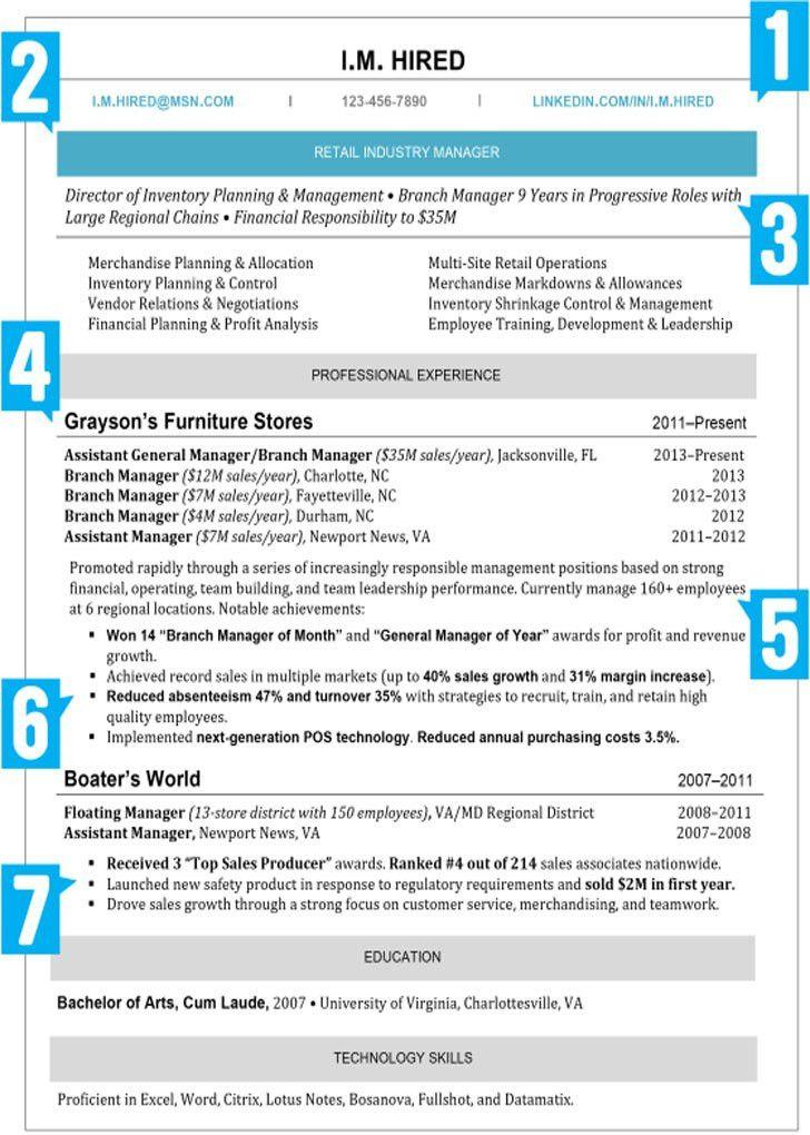 Detail Information in Best Resume Formats | Best Resume Template