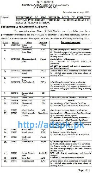 FPSC New Provisionally Pre-selected List Jobs of Inspector Customs ...