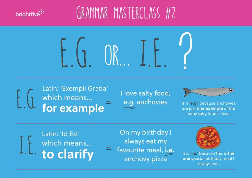 Grammar Masterclass #2: I.E. vs. E.G. [Infographic]