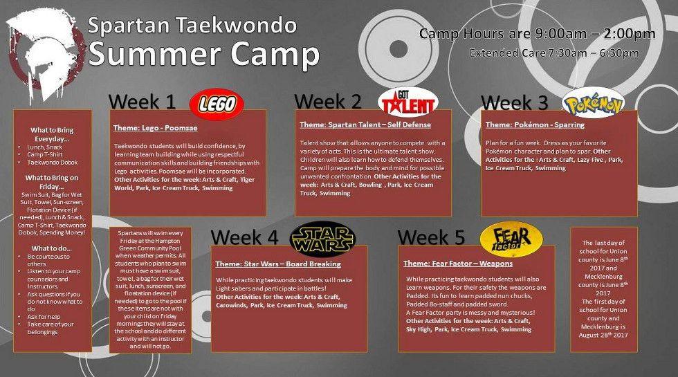 Summer Camp | Sports | Matthews, NC