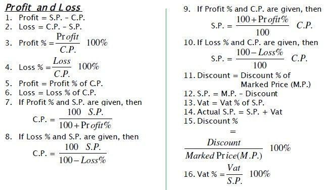 Profit formula in math - Money used in sweden