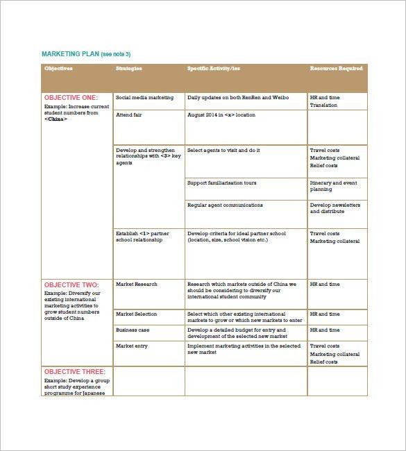 Marketing Plan Template – 64+ Free Word, Excel, PDF Format ...
