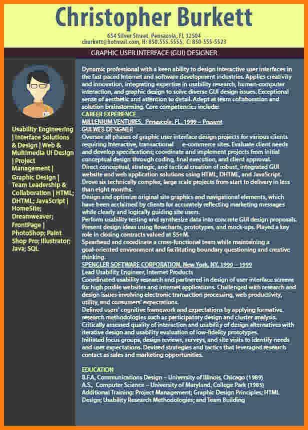 4+ latest resume format for teachers | ledger paper