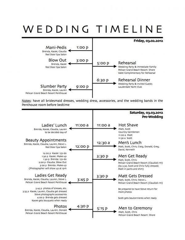 Top 25+ best Wedding schedule ideas on Pinterest | Wedding ...