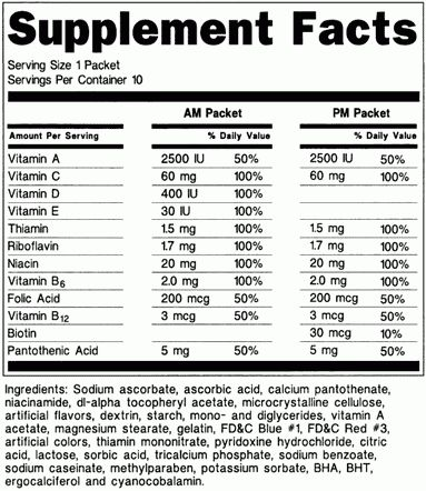 Dietary Supplements > Dietary Supplement Labeling Guide: Chapter ...