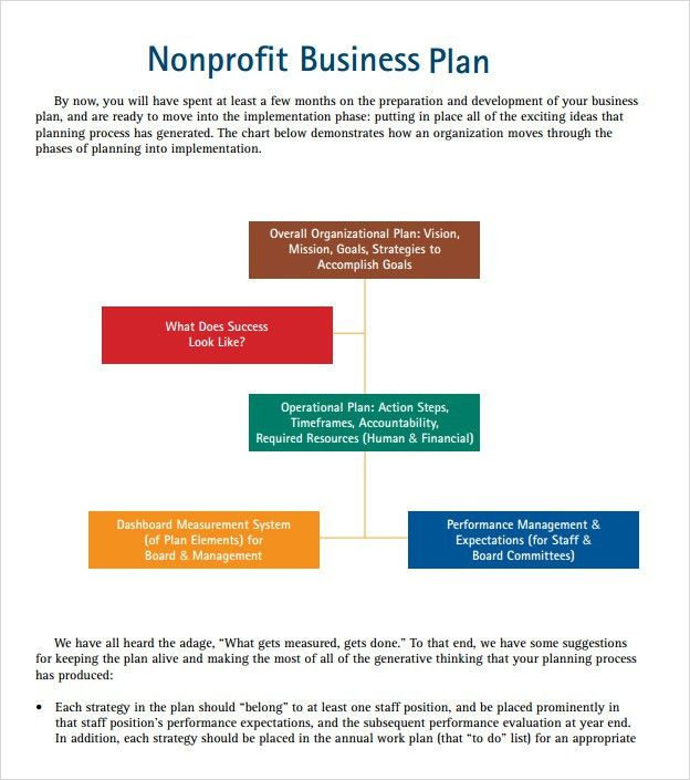 Non Profit Business Plan Template - 7 Download Free Documents in PDF