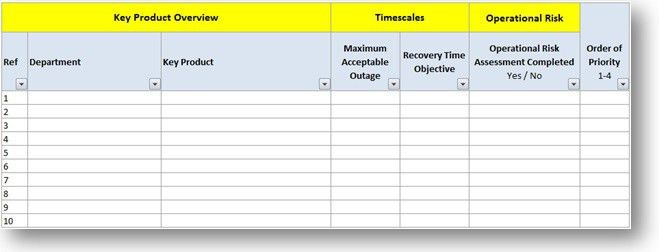 Business Impact Analysis Template - The Continuity Advisor