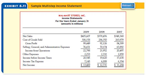 Solved: Preparing a Multistep Income Statement Sellall Depar ...