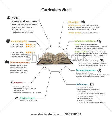 Vector Modern Cv Resume Template Open Stock Vector 316956104 ...