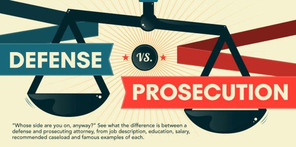 The Two Sides of the Law: See How They Compare - Carrington.edu