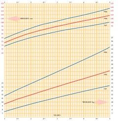 So Which Exercises Maximise Children's Height? | markoj32irlwoc