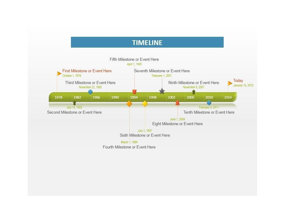 33 Free Timeline Templates (Excel, Power Point, Word) – Free ...