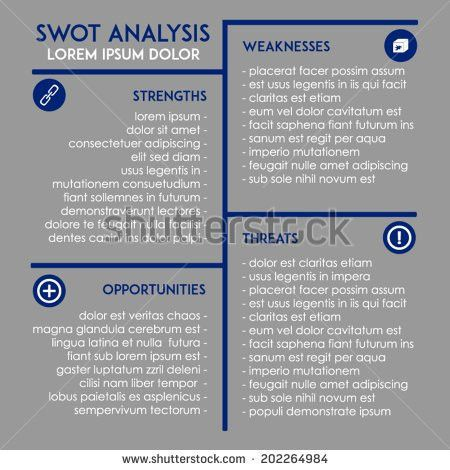Editable Swot Analysis Template Stock Vector 202264984 - Shutterstock