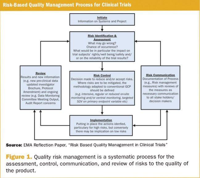 Quality Management Plan ...