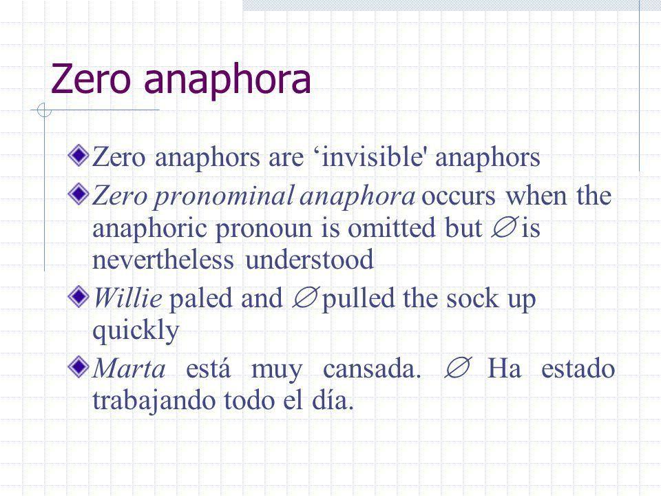 Anaphora The basics. Keywords Cohesion Anaphora Anaphor Antecedent ...