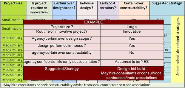 Road User Cost Analysis for Work Zone Applications - FHWA Work Zone