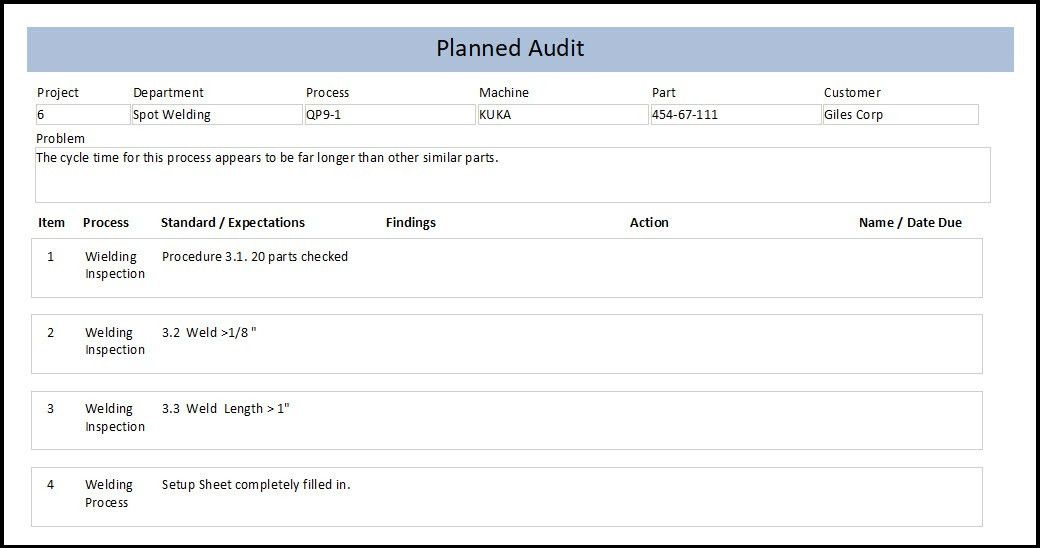 Quality Audit Checklist is necessary for QA audits