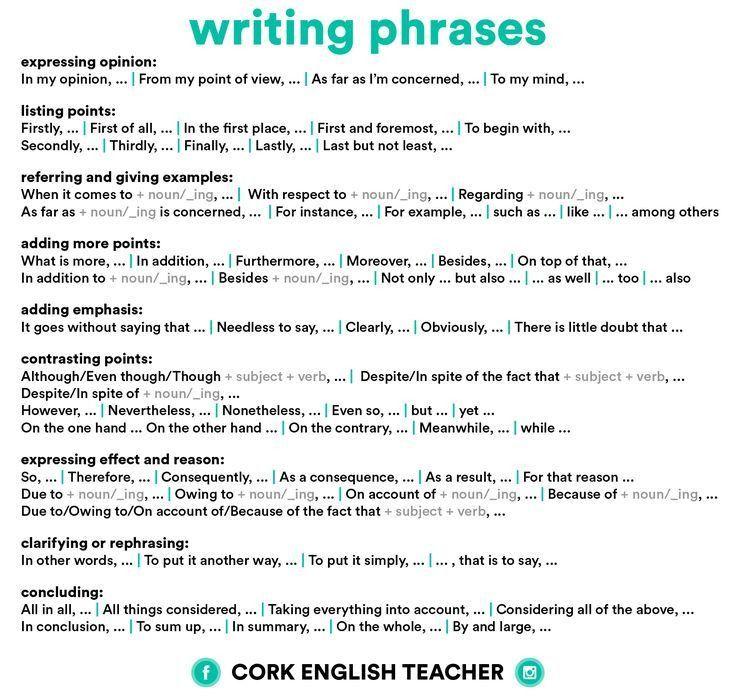 15 best ELD-Verbs Phrasal Verbs images on Pinterest   English ...
