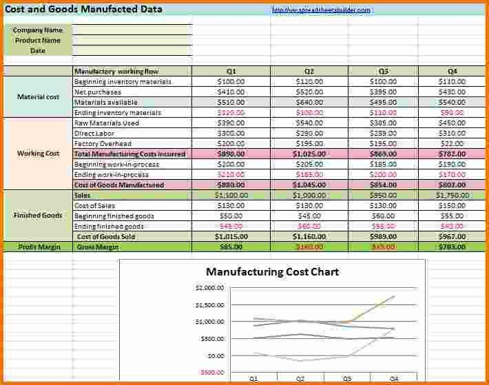 free spreadsheet template | Expense Report