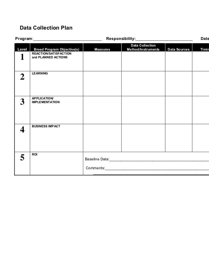 Data Collection & Analysis Plan Template for Measuring ROI