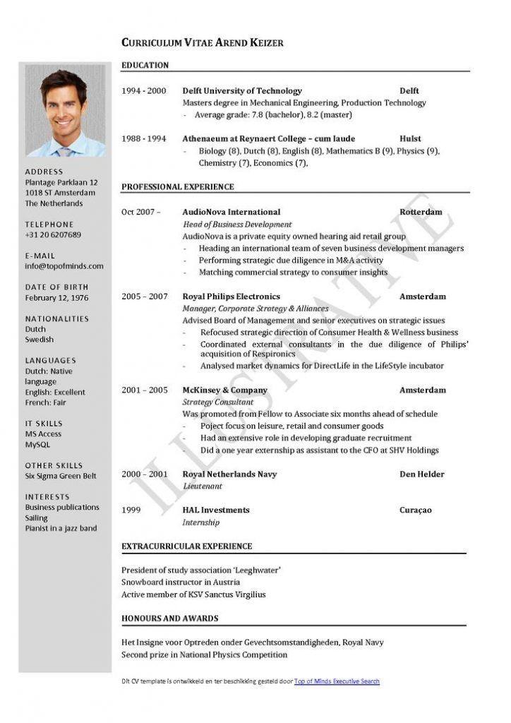 vita resume template curriculum vitae resume format cv resume ...