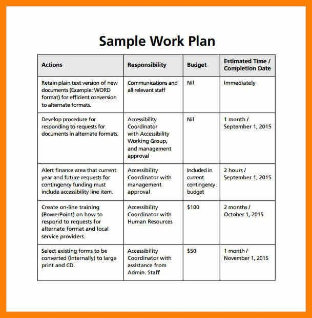 4+ excel template for work plan | army memo format