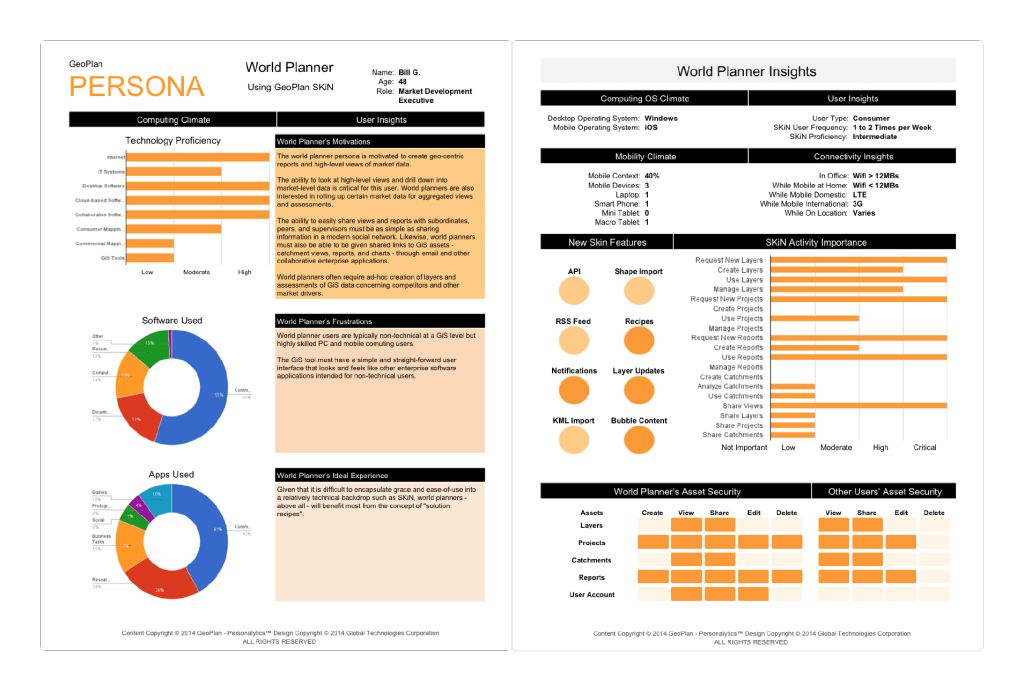 Template For Reports 8 Business Report Template Free Word – Business Report Template Word