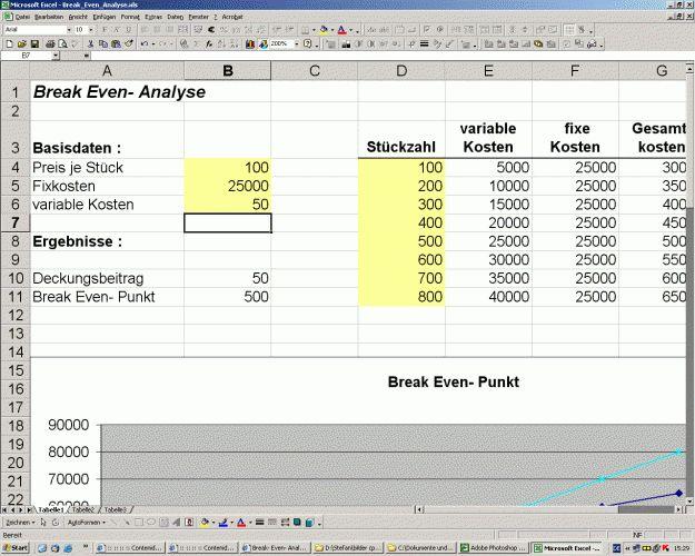 kostenloser Excel-Tool: für Break- Even- Analyse