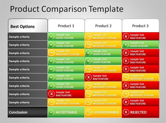 8+ Product Comparison Templates Excel - Excel Templates