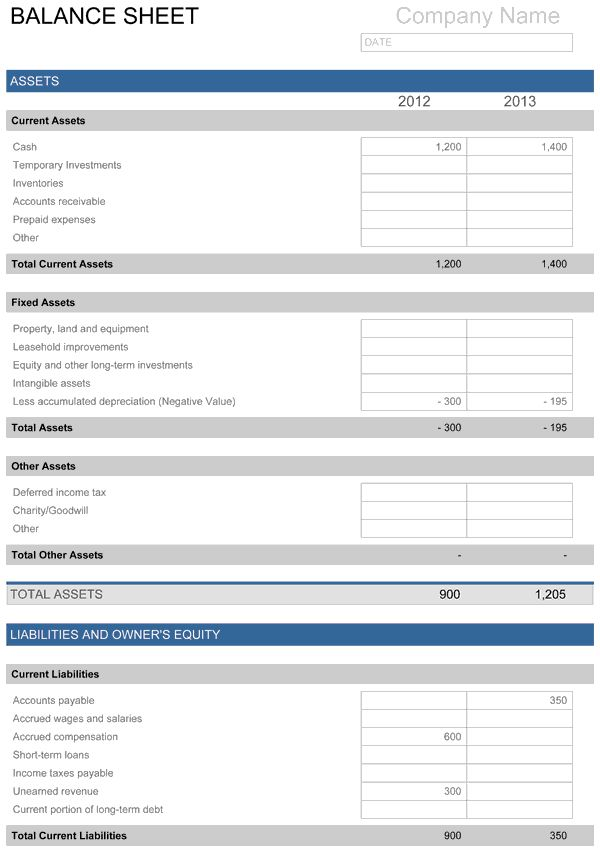 Balance Sheet | Free Template for Excel