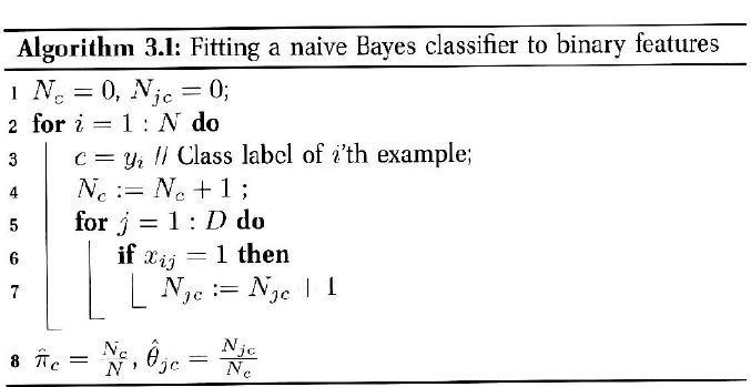 machine learning - Naive Bayes Classifier, Explain model fitting ...