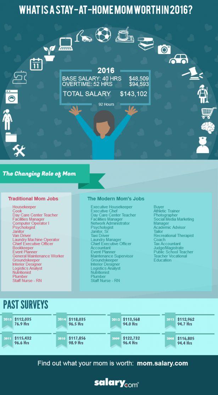 Curriculum Vitae : Diploma Mechanical Engineer Resume Freelance ...