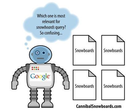Keyword Cannibalization and SEO: What You Need to Know | Stone Temple