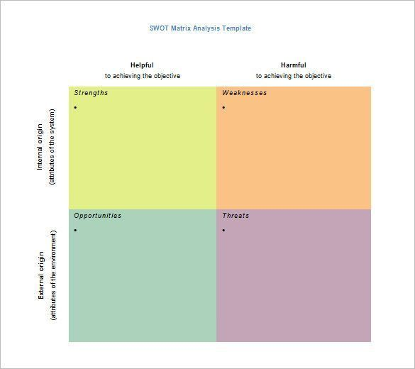 10 best Analysis Templates images on Pinterest | Swot analysis ...
