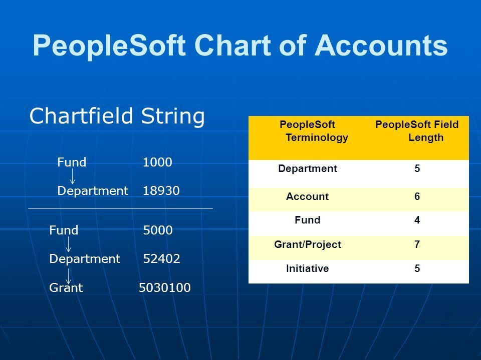 PeopleSoft Financials A Whole New World Budgeting and NVision ...