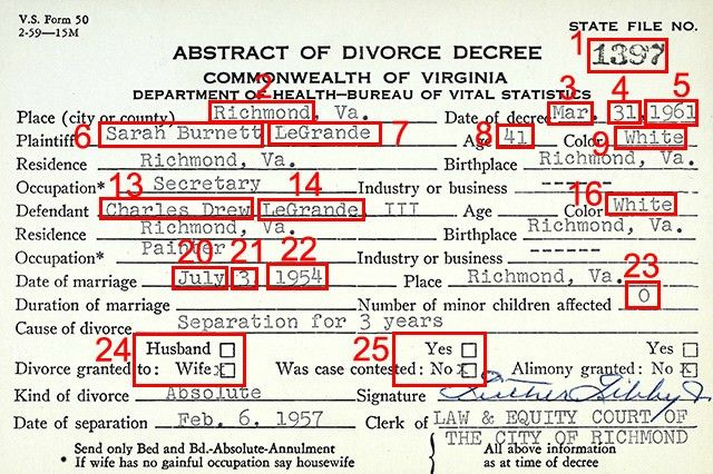 Sample Divorce Decree - Template Examples
