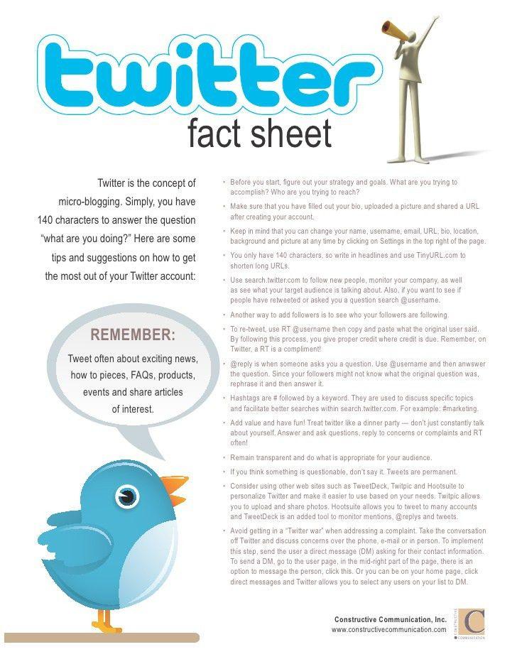 Twitter Fact Sheet