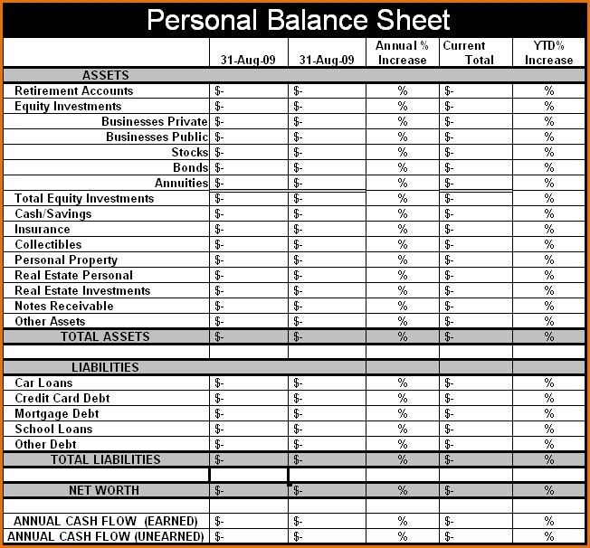 Personal Balance Sheet Template | peerpex