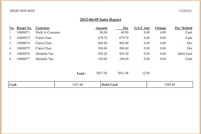 3+ cash transaction report | Outline Templates