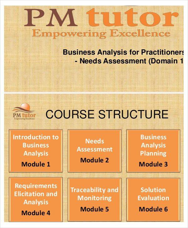 27+ Needs Assessment PDF | Free & Premium Templates