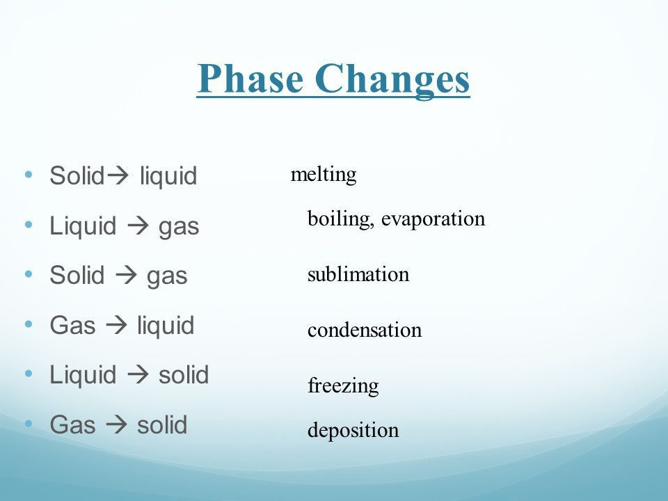 States of Matter Solid Lowest energy/heat Molecules barely moving ...